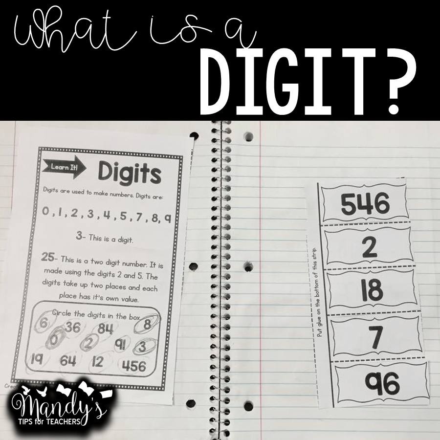 What is a digit?